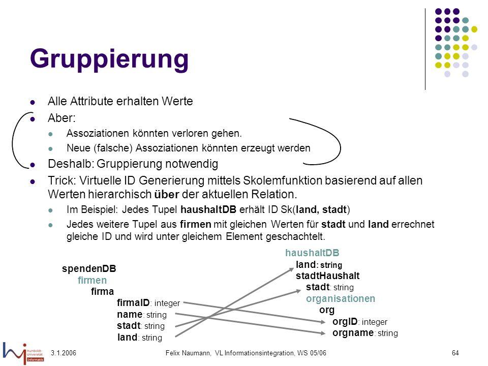 3.1.2006Felix Naumann, VL Informationsintegration, WS 05/0664 Gruppierung Alle Attribute erhalten Werte Aber: Assoziationen könnten verloren gehen. Ne