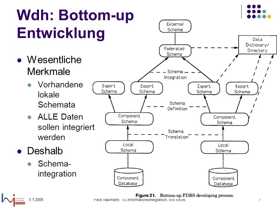 3.1.2006Felix Naumann, VL Informationsintegration, WS 05/067 Wdh: Bottom-up Entwicklung Wesentliche Merkmale Vorhandene lokale Schemata ALLE Daten sol