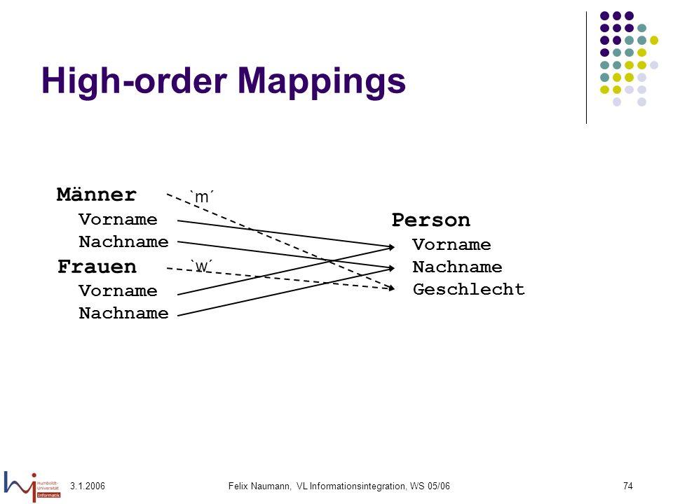 3.1.2006Felix Naumann, VL Informationsintegration, WS 05/0674 High-order Mappings Männer Vorname Nachname Frauen Vorname Nachname Person Vorname Nachn
