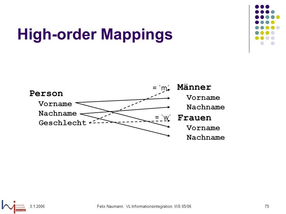 3.1.2006Felix Naumann, VL Informationsintegration, WS 05/0675 High-order Mappings Männer Vorname Nachname Frauen Vorname Nachname Person Vorname Nachn