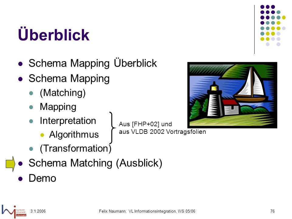 3.1.2006Felix Naumann, VL Informationsintegration, WS 05/0676 Überblick Schema Mapping Überblick Schema Mapping (Matching) Mapping Interpretation Algo