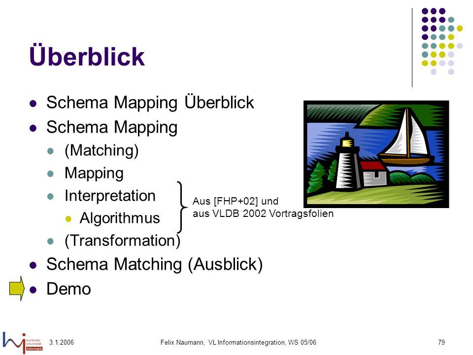 3.1.2006Felix Naumann, VL Informationsintegration, WS 05/0679 Überblick Schema Mapping Überblick Schema Mapping (Matching) Mapping Interpretation Algo