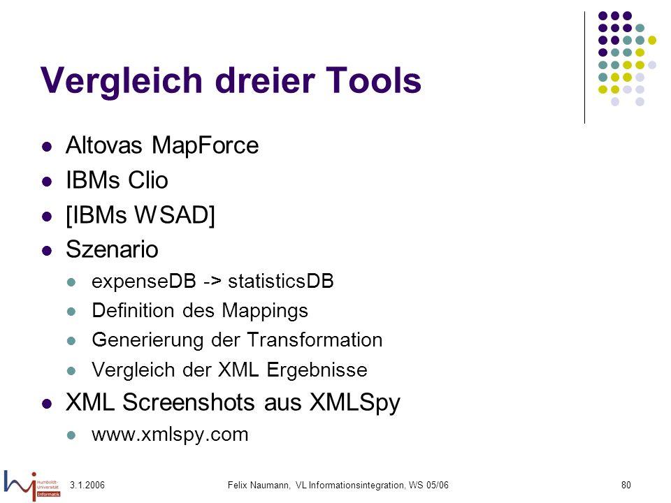 3.1.2006Felix Naumann, VL Informationsintegration, WS 05/0680 Vergleich dreier Tools Altovas MapForce IBMs Clio [IBMs WSAD] Szenario expenseDB -> stat