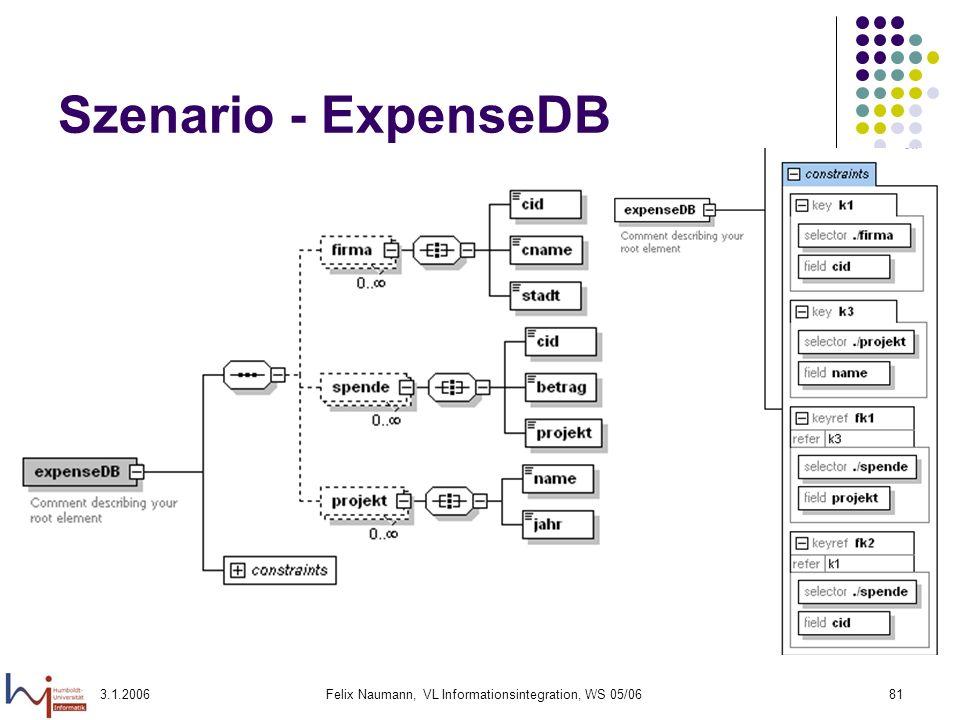 3.1.2006Felix Naumann, VL Informationsintegration, WS 05/0681 Szenario - ExpenseDB