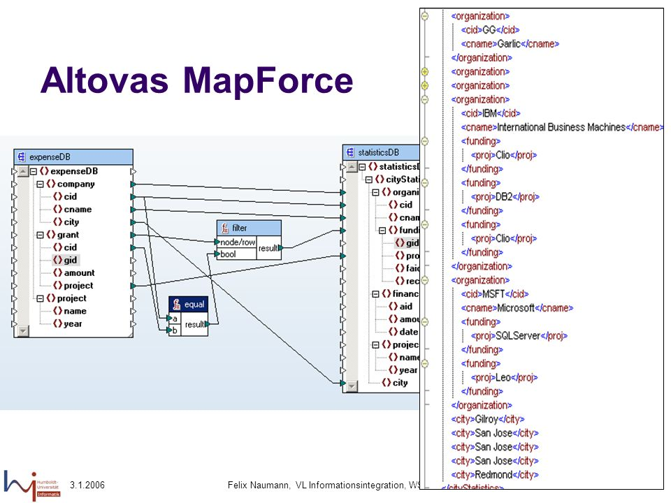 3.1.2006Felix Naumann, VL Informationsintegration, WS 05/0685 Altovas MapForce