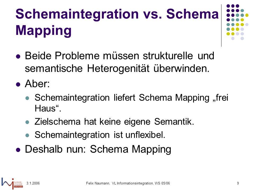 3.1.2006Felix Naumann, VL Informationsintegration, WS 05/069 Schemaintegration vs. Schema Mapping Beide Probleme müssen strukturelle und semantische H