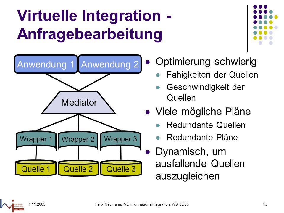 1.11.2005Felix Naumann, VL Informationsintegration, WS 05/0613 Virtuelle Integration - Anfragebearbeitung Optimierung schwierig Fähigkeiten der Quelle