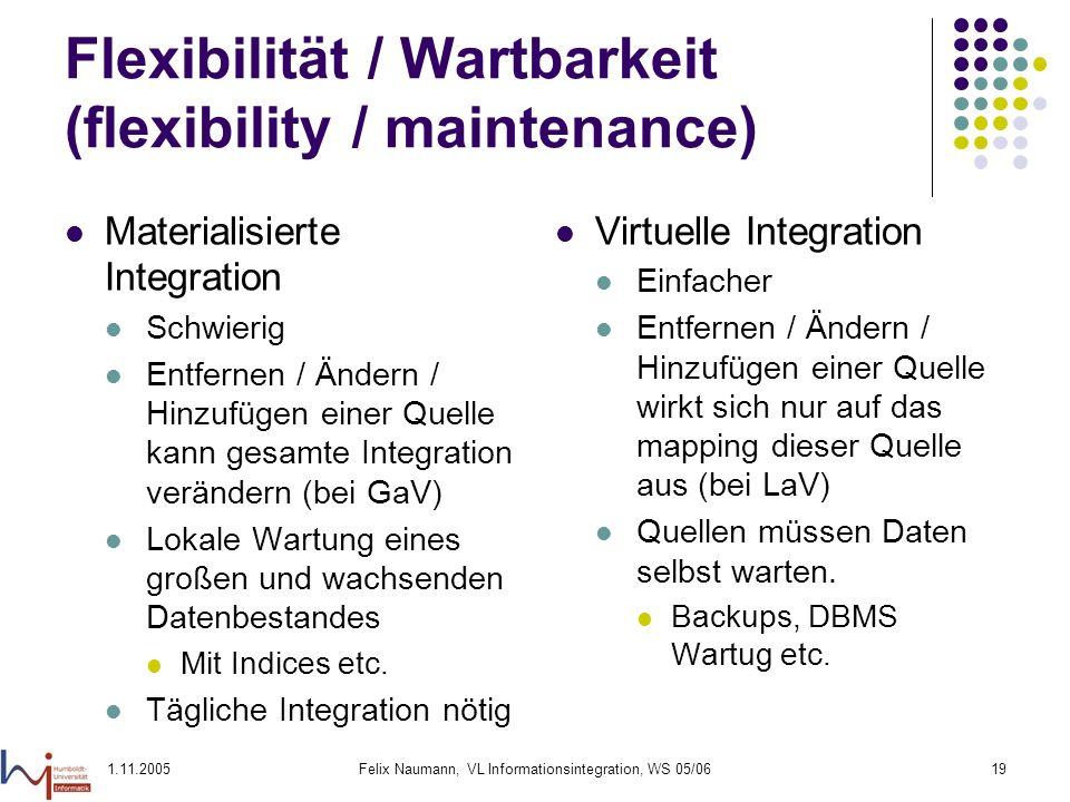 1.11.2005Felix Naumann, VL Informationsintegration, WS 05/0619 Flexibilität / Wartbarkeit (flexibility / maintenance) Materialisierte Integration Schw