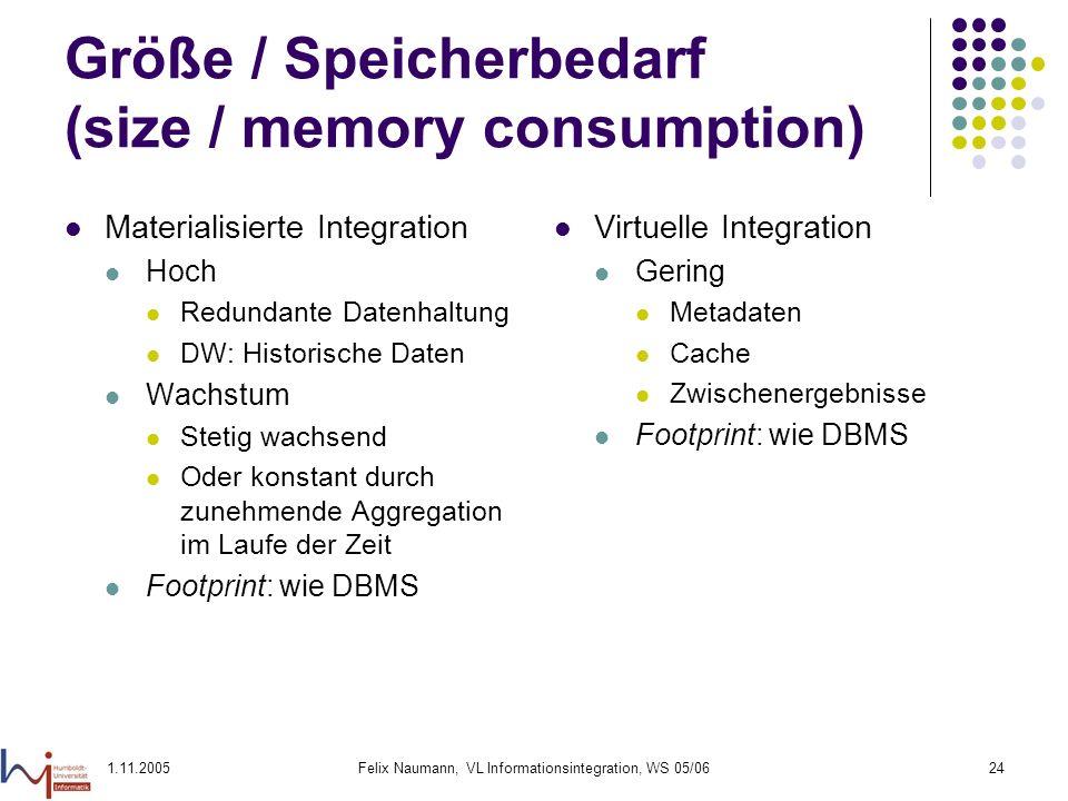 1.11.2005Felix Naumann, VL Informationsintegration, WS 05/0624 Größe / Speicherbedarf (size / memory consumption) Materialisierte Integration Hoch Red