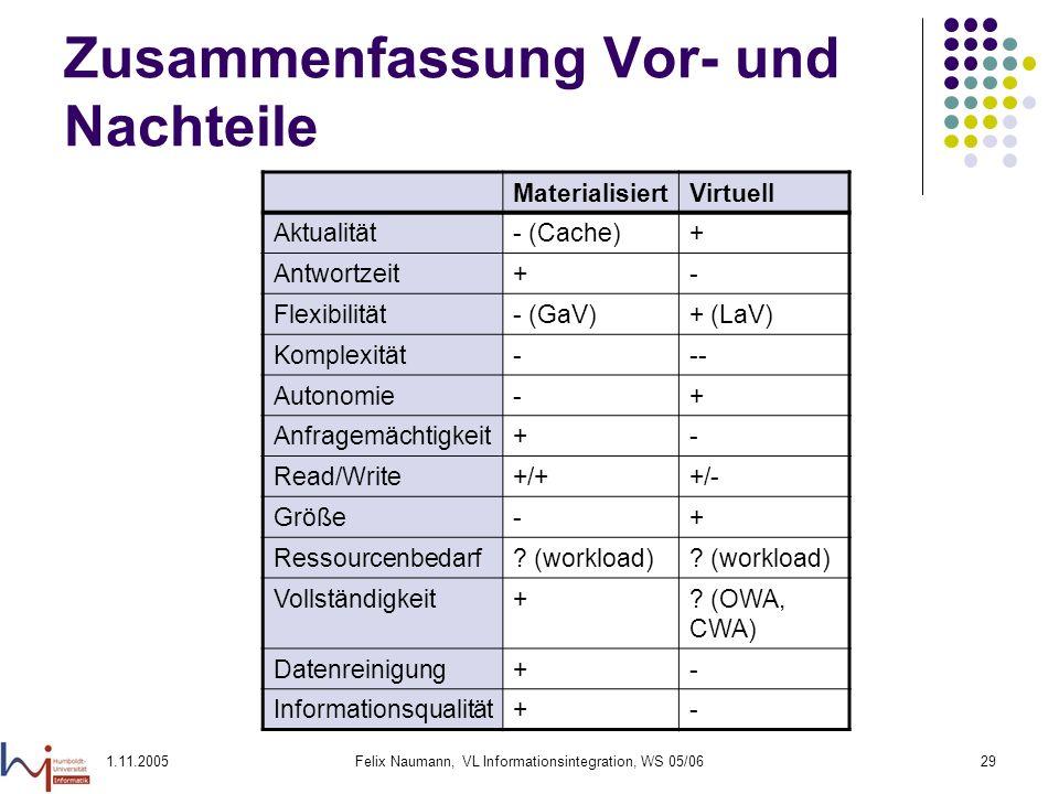 1.11.2005Felix Naumann, VL Informationsintegration, WS 05/0629 Zusammenfassung Vor- und Nachteile MaterialisiertVirtuell Aktualität- (Cache)+ Antwortz
