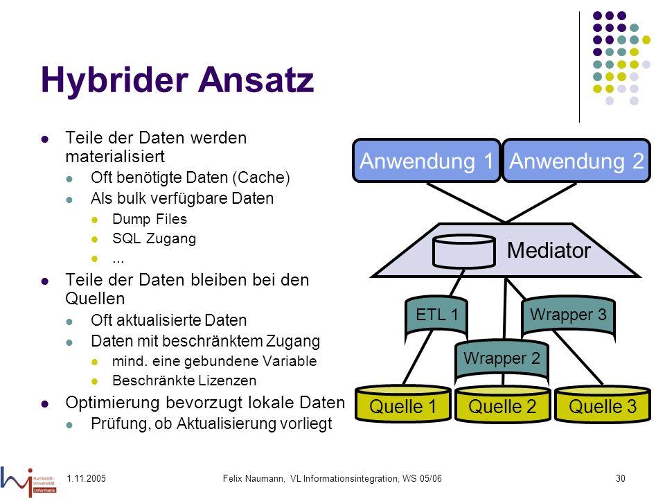1.11.2005Felix Naumann, VL Informationsintegration, WS 05/0630 Hybrider Ansatz Teile der Daten werden materialisiert Oft benötigte Daten (Cache) Als b