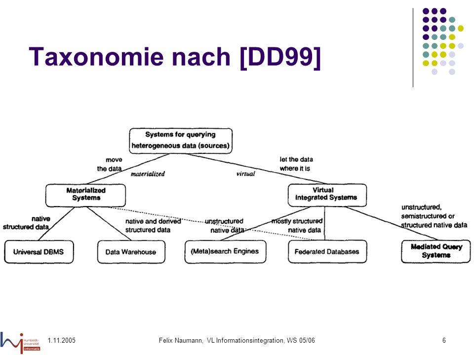 1.11.2005Felix Naumann, VL Informationsintegration, WS 05/066 Taxonomie nach [DD99]