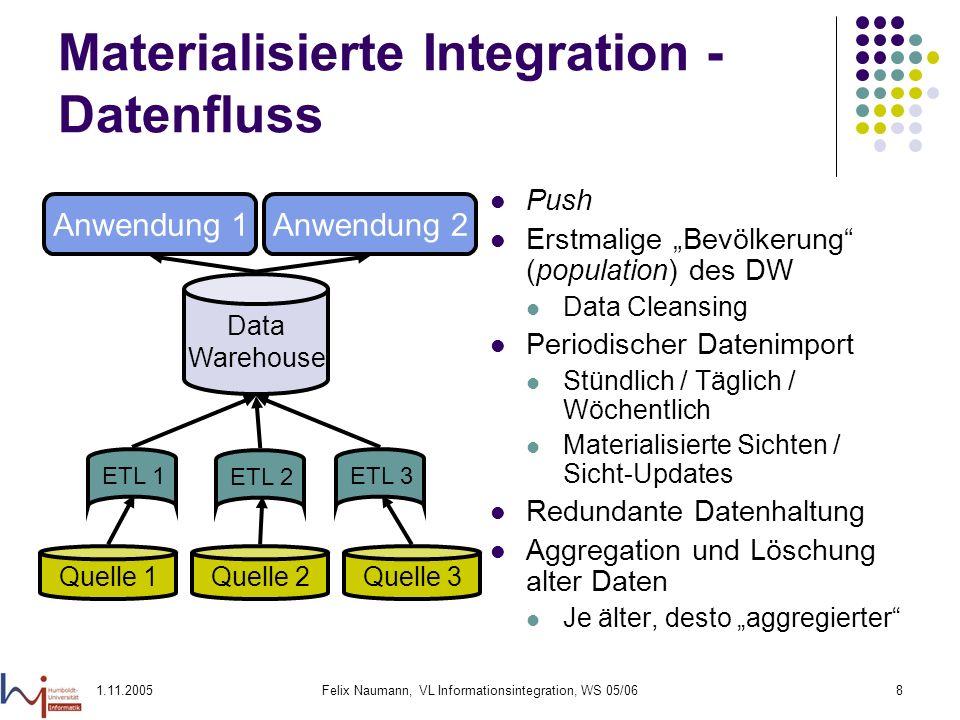 1.11.2005Felix Naumann, VL Informationsintegration, WS 05/068 Materialisierte Integration - Datenfluss Push Erstmalige Bevölkerung (population) des DW