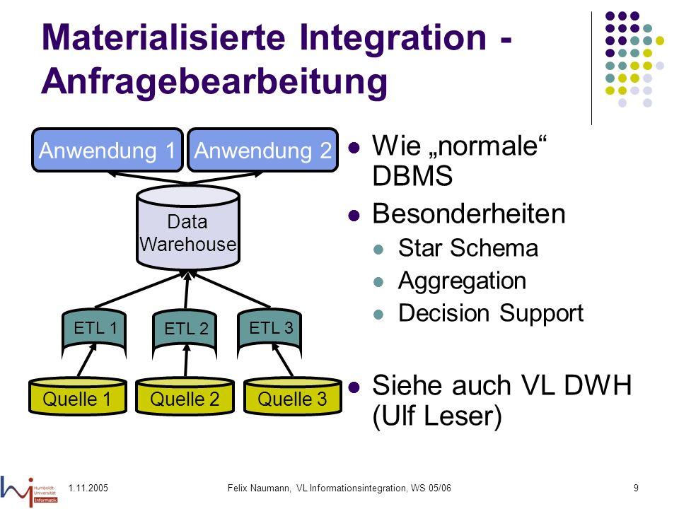 1.11.2005Felix Naumann, VL Informationsintegration, WS 05/069 Materialisierte Integration - Anfragebearbeitung Wie normale DBMS Besonderheiten Star Sc