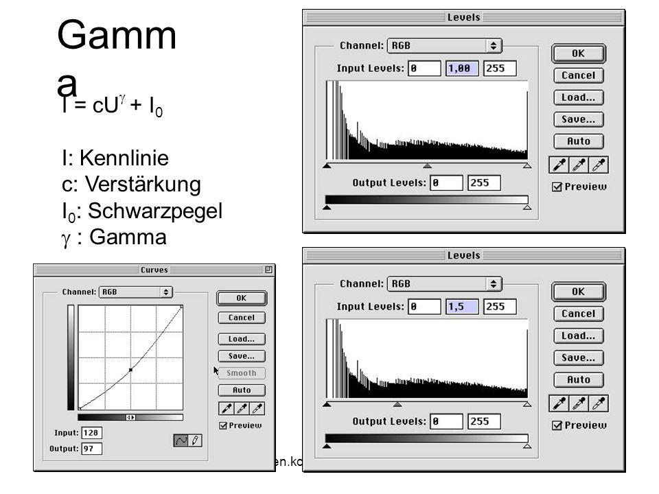 9.11.2000jochen.koubek@hu-berlin.de9 Gamm a I = cU + I 0 I: Kennlinie c: Verstärkung I 0 : Schwarzpegel : Gamma
