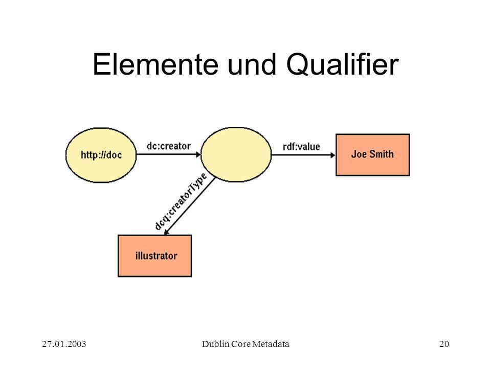 27.01.2003Dublin Core Metadata20 Elemente und Qualifier
