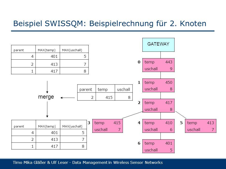 Timo Mika Gläßer & Ulf Leser - Data Management in Wireless Sensor Networks Beispiel SWISSQM: Beispielrechnung für 2.