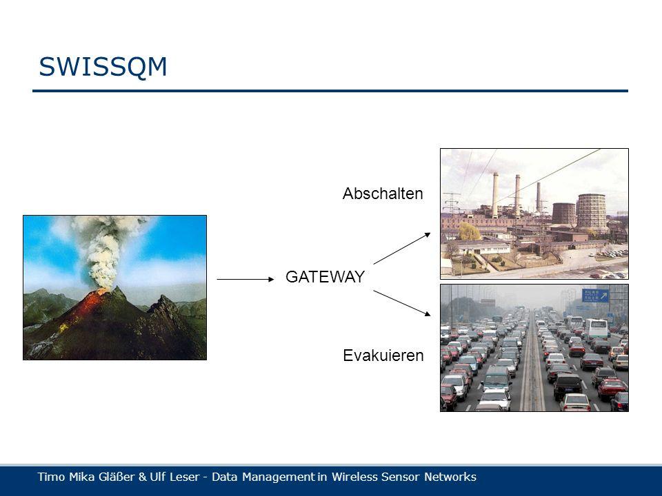 Timo Mika Gläßer & Ulf Leser - Data Management in Wireless Sensor Networks SWISSQM GATEWAY Evakuieren Abschalten