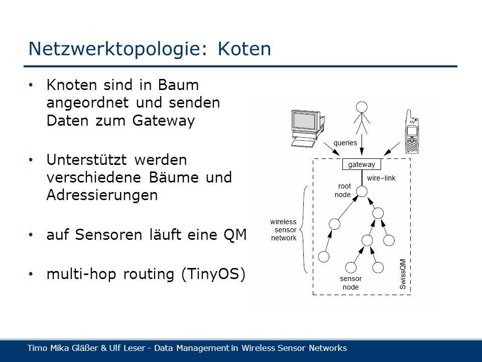Timo Mika Gläßer & Ulf Leser - Data Management in Wireless Sensor Networks Netzwerktopologie: Koten Knoten sind in Baum angeordnet und senden Daten zum Gateway Unterstützt werden verschiedene Bäume und Adressierungen auf Sensoren läuft eine QM multi-hop routing (TinyOS)