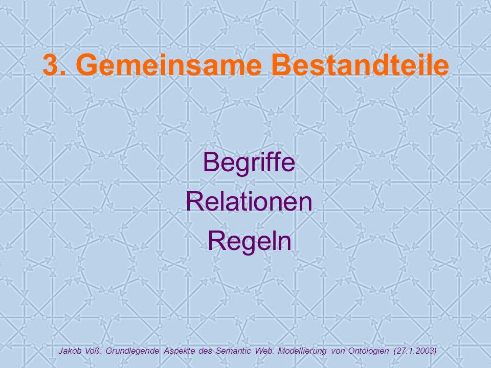 Jakob Voß: Grundlegende Aspekte des Semantic Web: Modellierung von Ontologien (27.1.2003) 3.