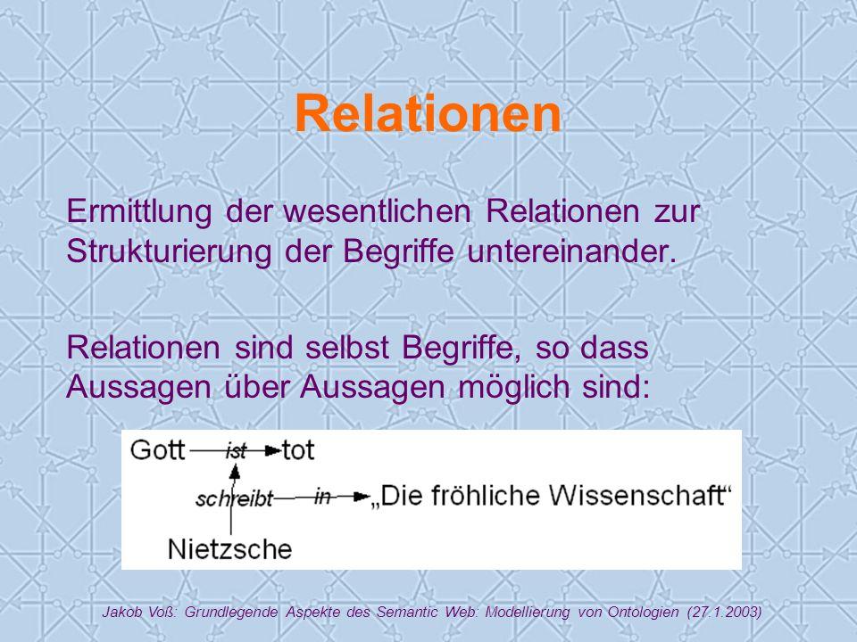 Jakob Voß: Grundlegende Aspekte des Semantic Web: Modellierung von Ontologien (27.1.2003) Relationen Ermittlung der wesentlichen Relationen zur Strukturierung der Begriffe untereinander.