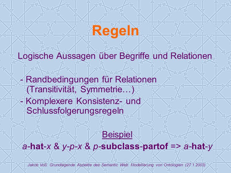 Jakob Voß: Grundlegende Aspekte des Semantic Web: Modellierung von Ontologien (27.1.2003) Regeln Logische Aussagen über Begriffe und Relationen - Randbedingungen für Relationen (Transitivität, Symmetrie…) - Komplexere Konsistenz- und Schlussfolgerungsregeln Beispiel a-hat-x & y-p-x & p-subclass-partof => a-hat-y
