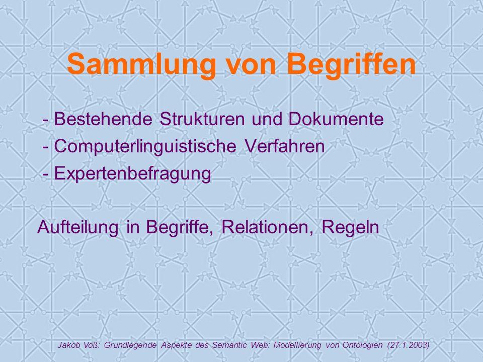 Jakob Voß: Grundlegende Aspekte des Semantic Web: Modellierung von Ontologien (27.1.2003) Sammlung von Begriffen - Bestehende Strukturen und Dokumente - Computerlinguistische Verfahren - Expertenbefragung Aufteilung in Begriffe, Relationen, Regeln