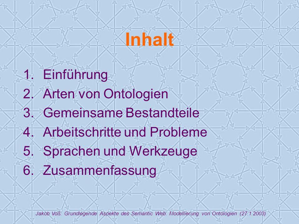 Jakob Voß: Grundlegende Aspekte des Semantic Web: Modellierung von Ontologien (27.1.2003) Inhalt 1.Einführung 2.Arten von Ontologien 3.Gemeinsame Bestandteile 4.Arbeitschritte und Probleme 5.Sprachen und Werkzeuge 6.Zusammenfassung