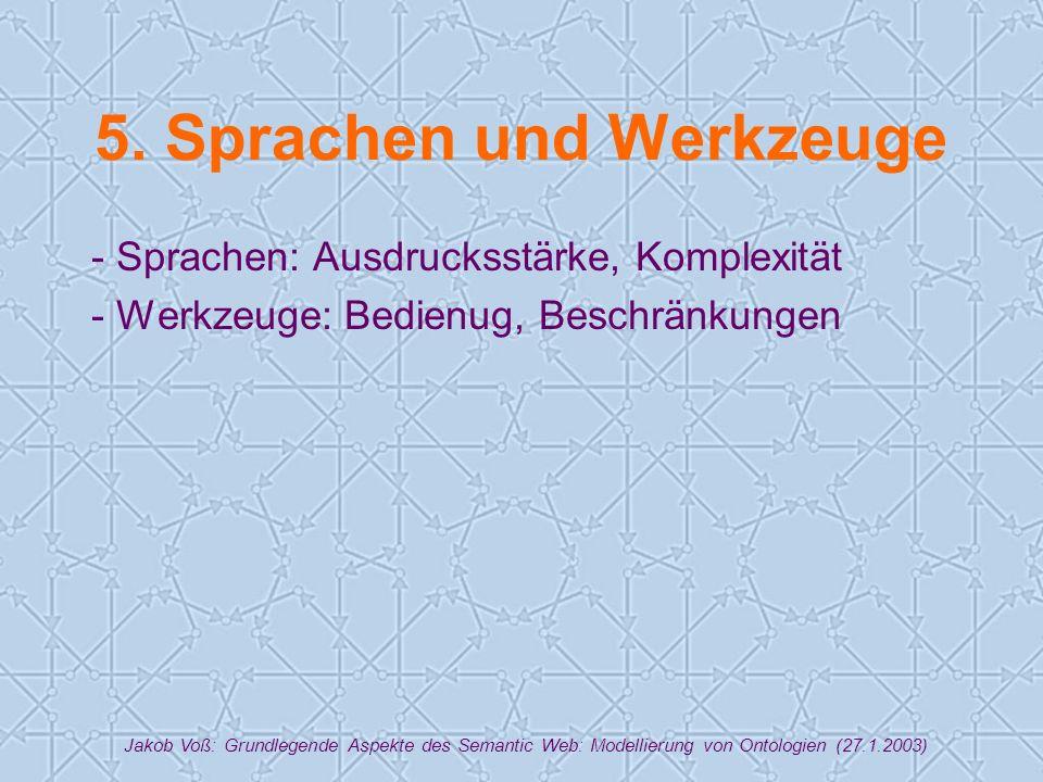 Jakob Voß: Grundlegende Aspekte des Semantic Web: Modellierung von Ontologien (27.1.2003) 5.