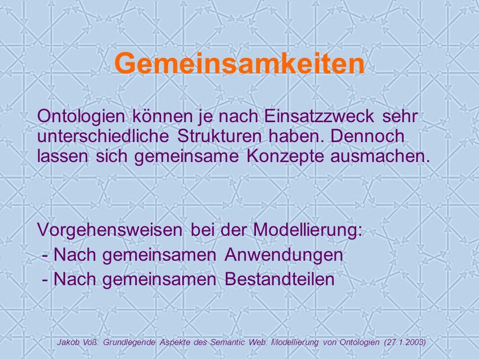 Jakob Voß: Grundlegende Aspekte des Semantic Web: Modellierung von Ontologien (27.1.2003) Gemeinsamkeiten Ontologien können je nach Einsatzzweck sehr unterschiedliche Strukturen haben.
