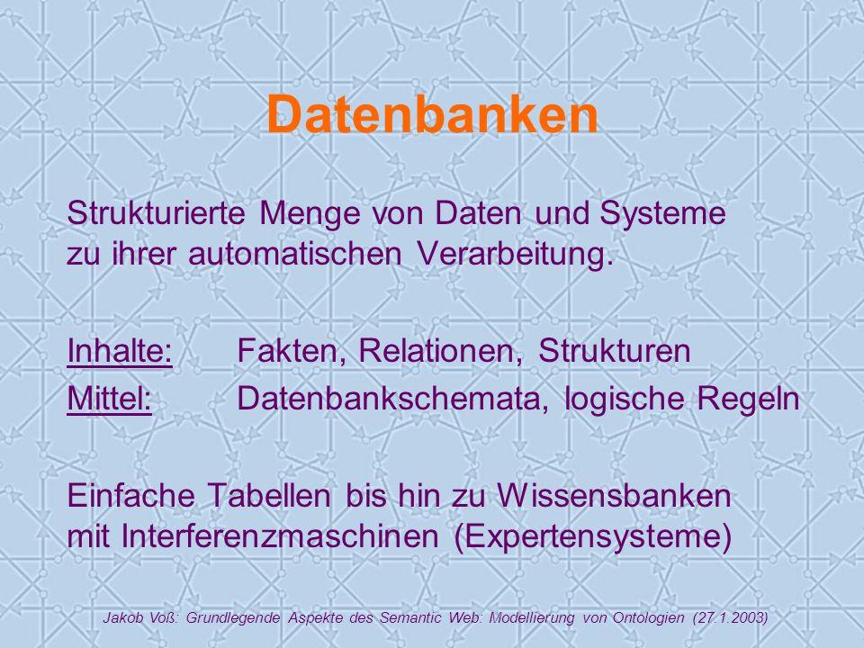 Jakob Voß: Grundlegende Aspekte des Semantic Web: Modellierung von Ontologien (27.1.2003) Datenbanken Strukturierte Menge von Daten und Systeme zu ihrer automatischen Verarbeitung.