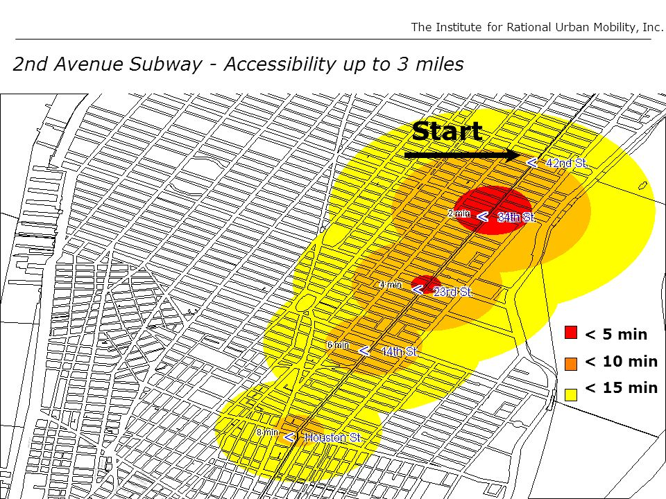 2nd Avenue Subway - Accessibility up to 3 miles < 5 min < 10 min < 15 min Start The Institute for Rational Urban Mobility, Inc.