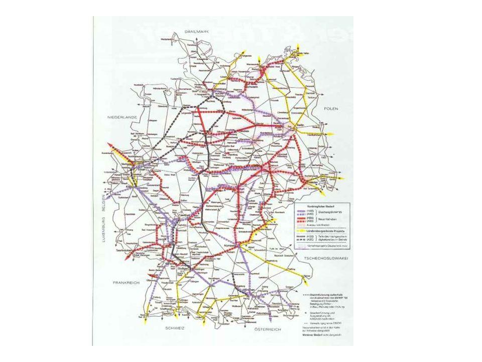 Kosten des Netzes / Trassenpreise