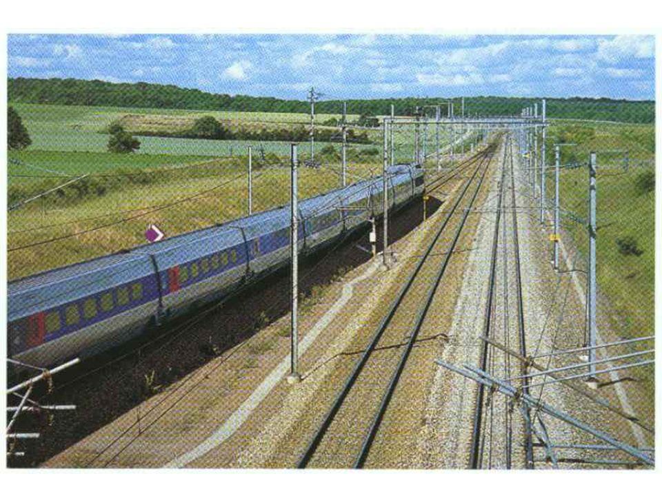 Zentralität - Dezentralität feste Spurführung Spurwechsel nur mit Hilfe des Fahrwegelements Weiche gestattet.