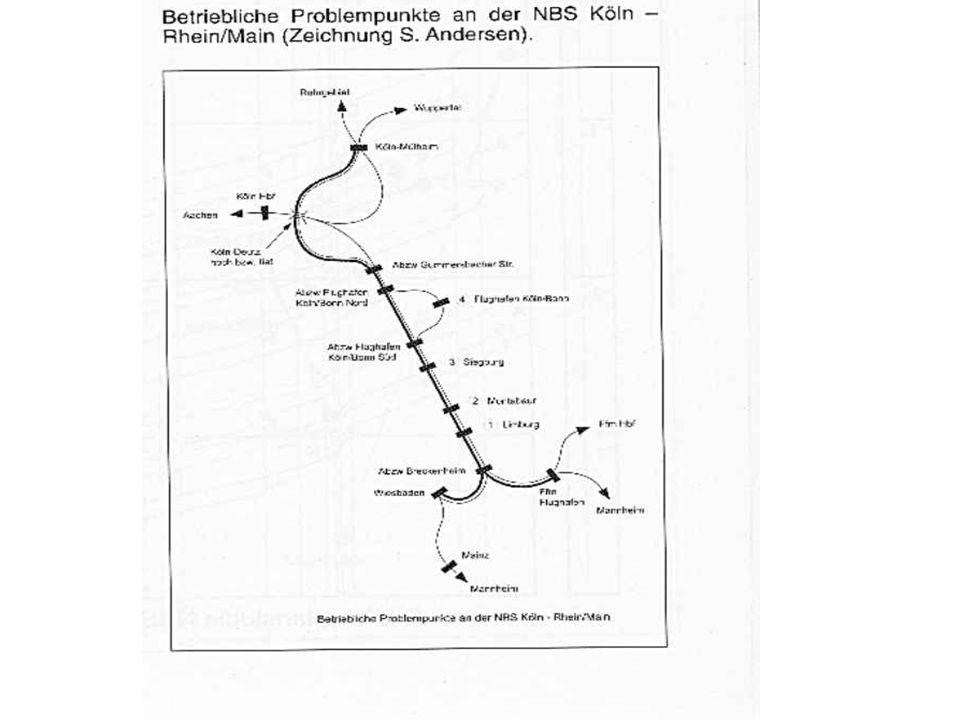 Wie das Eisenbahnnetz zusammenwächst Geschichte am Beispiel Berlins 1850 enden alle Strecken fünf Fernbahnstrecken in Kopfbahnhöfen 1851 Bau der Verbindungsbahn 1871 Eröffnung der neuen Verbindungsbahn 1882 Eröffnung der Stadtbahn 1884 Berlin Hamburger Bahn wird als letzte der großen Privatbahnen verstaatlicht 1936 / 39 Eröffnung des Nord- Süd- Tunnels 1961 endgültige Teilung Berlins.