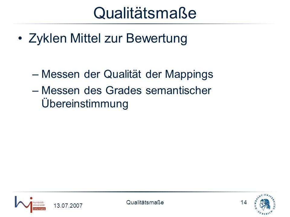 13.07.2007 Qualitätsmaße14 Qualitätsmaße Zyklen Mittel zur Bewertung –Messen der Qualität der Mappings –Messen des Grades semantischer Übereinstimmung