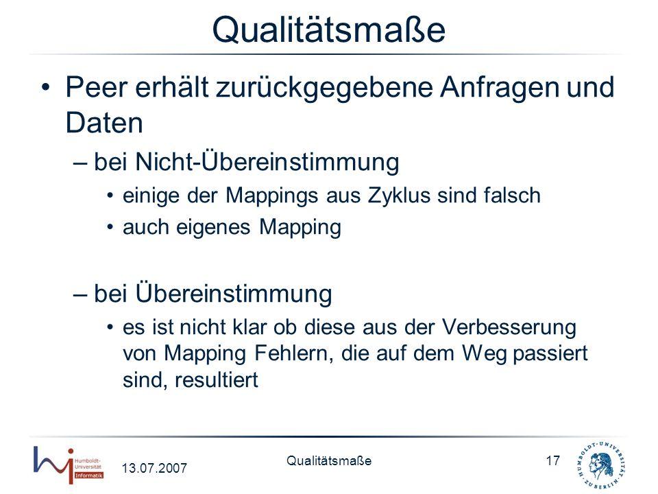 13.07.2007 Qualitätsmaße17 Qualitätsmaße Peer erhält zurückgegebene Anfragen und Daten –bei Nicht-Übereinstimmung einige der Mappings aus Zyklus sind