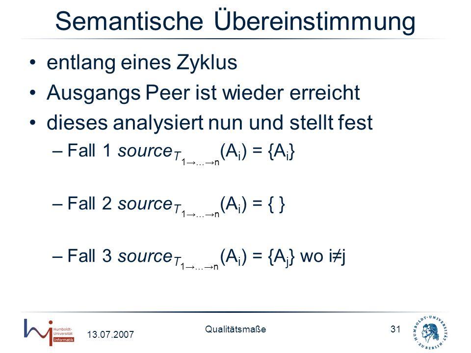 13.07.2007 Qualitätsmaße31 Semantische Übereinstimmung entlang eines Zyklus Ausgangs Peer ist wieder erreicht dieses analysiert nun und stellt fest –F