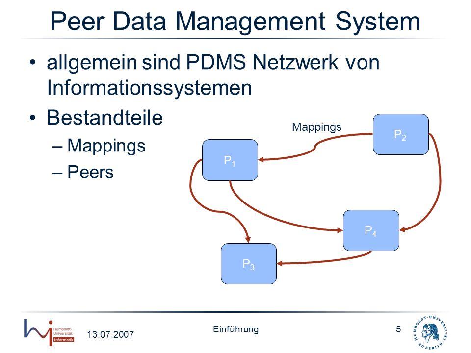13.07.2007 Einführung6 Peer Data Management System Peers P1P1 P3P3 P2P2 S2S2 S1S1 S3S3 Peer Schema Lokale Datenquelle Lokales Mapping Aufgaben der Peers Anfragen stellen Anfragen planen Anfragen weiterleiten Anfrageergebnisse empfangen, transformieren und zurückreichen Peer Mapping
