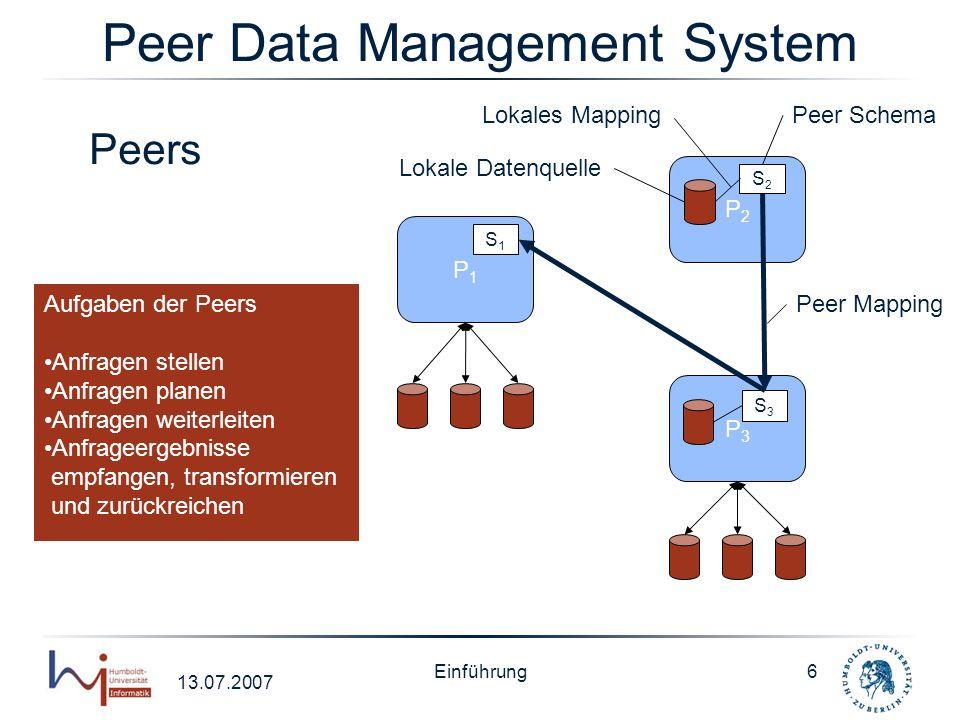 13.07.2007 Einführung6 Peer Data Management System Peers P1P1 P3P3 P2P2 S2S2 S1S1 S3S3 Peer Schema Lokale Datenquelle Lokales Mapping Aufgaben der Pee