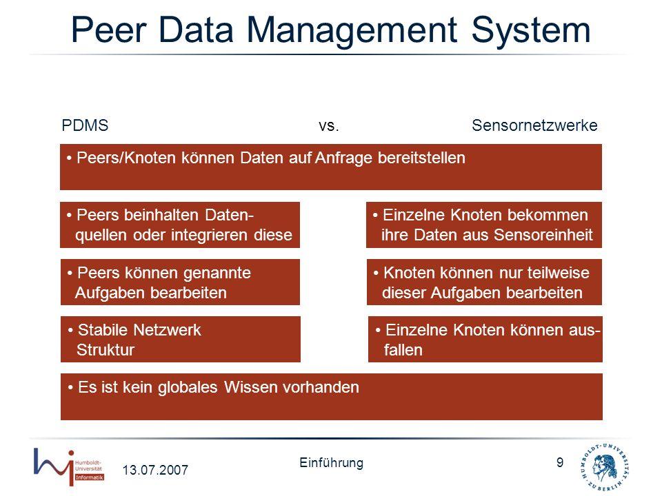 13.07.2007 Einführung10 Semantic Gossiping Allgemein: –Anfrage vom Benutzer an verteilte Daten –Peers propagieren Anfrage an die Peers zu denen es Schema-Mappings gibt –ist es auch möglich sie an Peers zu schicken zu denen es keine Schema-Mappings gibt (durch Tansitivität ) –diese berechnen Resultate und /oder schicken sie weiter –ergibt sich ein Zyklus zurück zum anfragenden Peer, kann dieser zur Beurteilung der Resultat benutzt werden