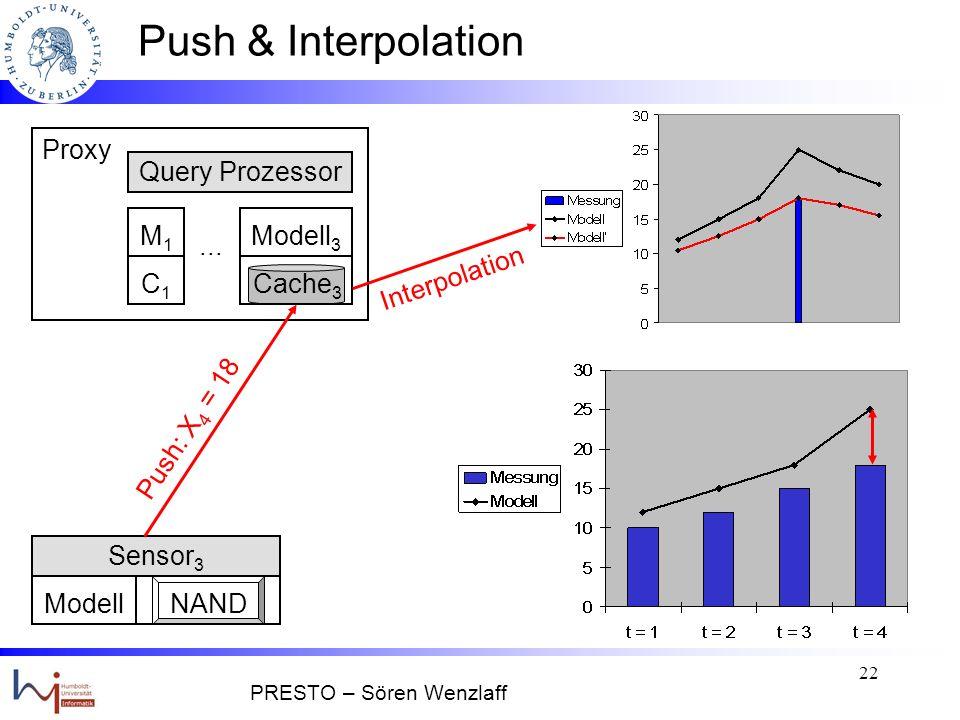 21 Anfrage – Bearbeitung II Modell 1 Cache 1 Query Prozessor ModellNAND Sensor 1 ModellNAND Sensor 2 ModellNAND Sensor 3 Modell 3 Cache 3 Modell 2 Cache 2 Proxy t * = 4 im Cache und Korrektur der Nachbar- werte von t * Speichern von X t * = 4 im Cache und Korrektur der Nachbar- werte von X t * PRESTO – Sören Wenzlaff