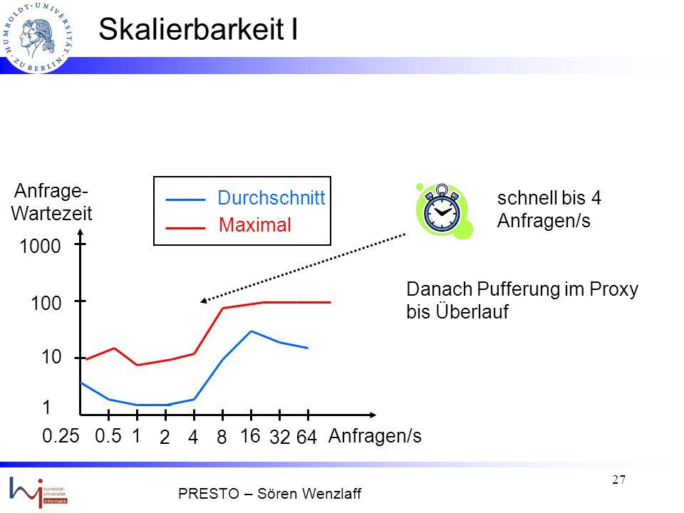 26 Vergleich PRESTO - BBQ 10 100 1000 10000 20 50 70 100 Anzahl der Nachrichten Grenzwert PRESTO BBQ Faktor 2-20 Energie-effizienter wegen ger.