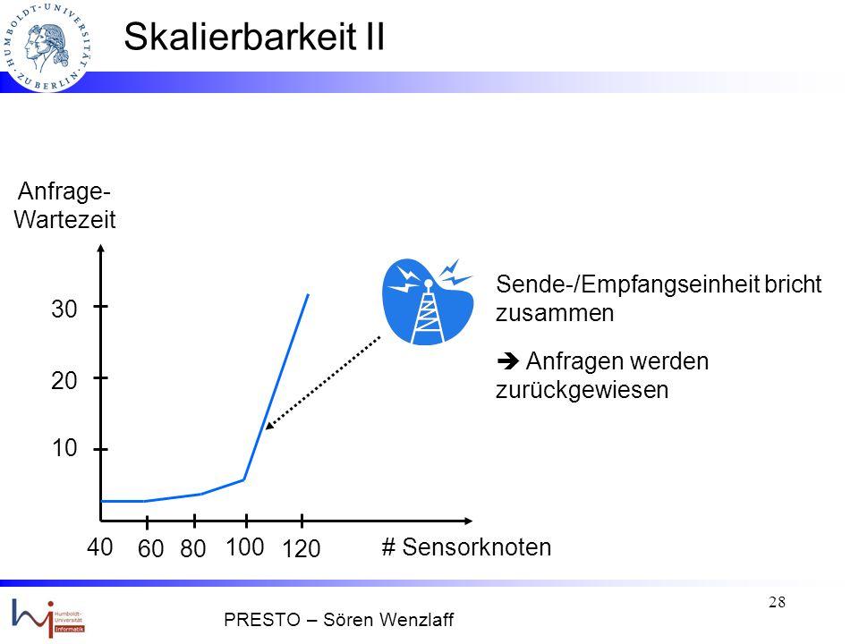 27 Skalierbarkeit I 10 100 1000 0.5 Anfrage- Wartezeit Anfragen/s Durchschnitt Maximal 0.25 1 1 248 16 3264 schnell bis 4 Anfragen/s Danach Pufferung im Proxy bis Überlauf PRESTO – Sören Wenzlaff
