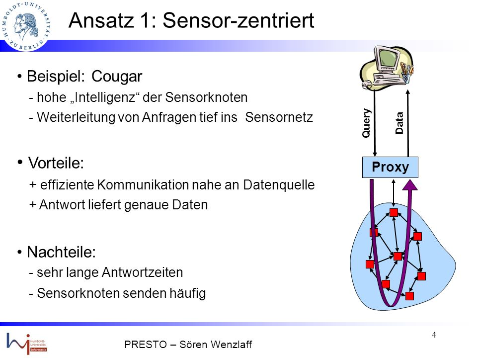 3 Anforderungen an Sensornetzwerke langlebig (effiziente Nutzung der Ressourcen) rechnen ~ speichern << kommunizieren möglichst wenig Kommunikation der Sensorknoten schnelle Anfrage-Bearbeitung interaktive Anwendungen: Antwortzeiten < 10 sek.