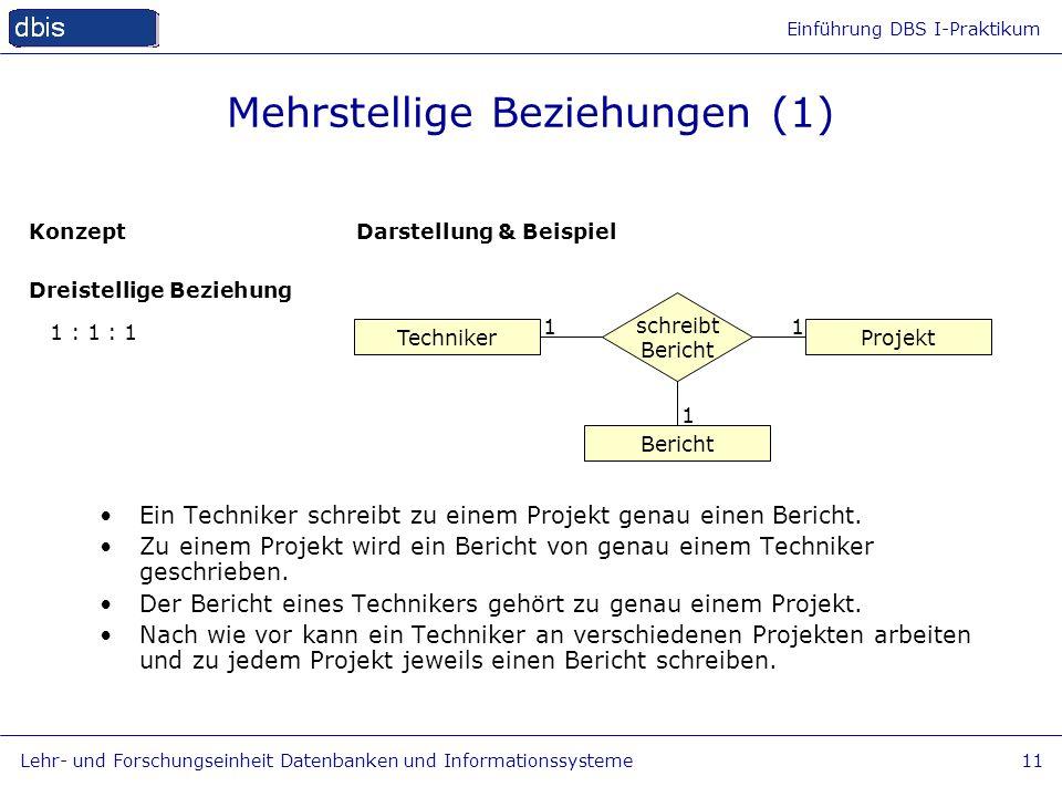 Einführung DBS I-Praktikum Lehr- und Forschungseinheit Datenbanken und Informationssysteme11 Mehrstellige Beziehungen (1) Konzept Dreistellige Beziehu