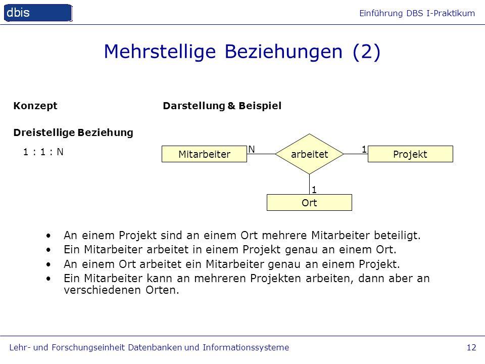 Einführung DBS I-Praktikum Lehr- und Forschungseinheit Datenbanken und Informationssysteme12 An einem Projekt sind an einem Ort mehrere Mitarbeiter be