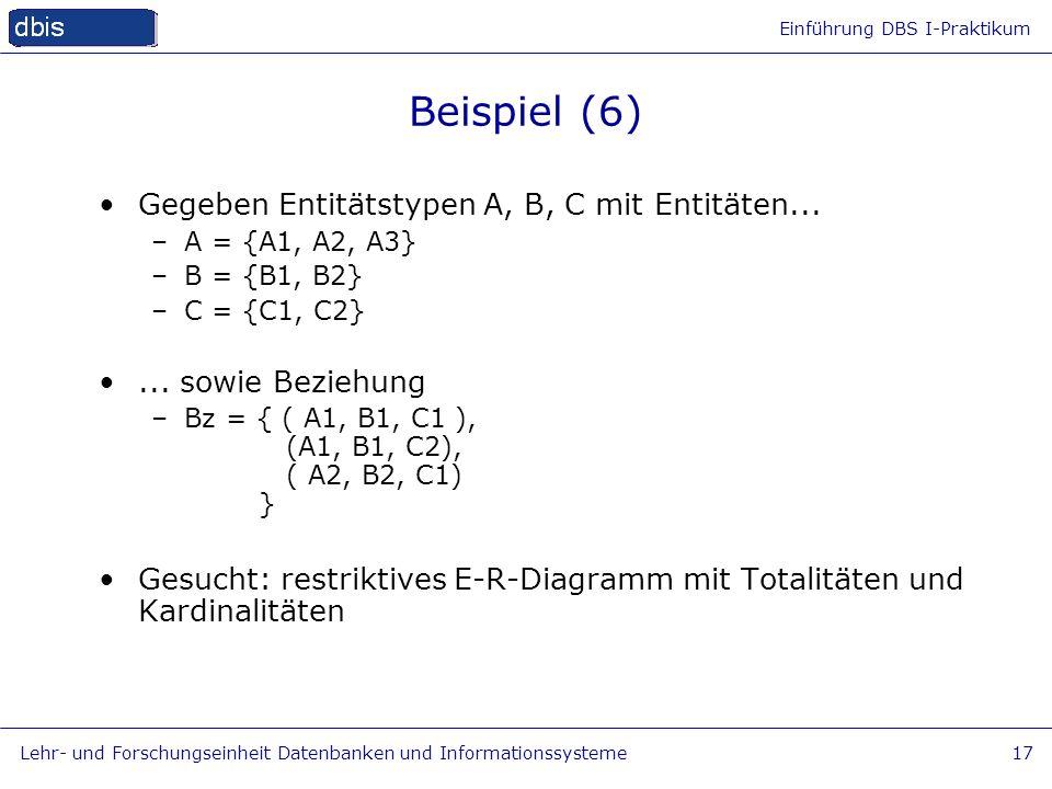 Einführung DBS I-Praktikum Lehr- und Forschungseinheit Datenbanken und Informationssysteme17 Beispiel (6) Gegeben Entitätstypen A, B, C mit Entitäten.