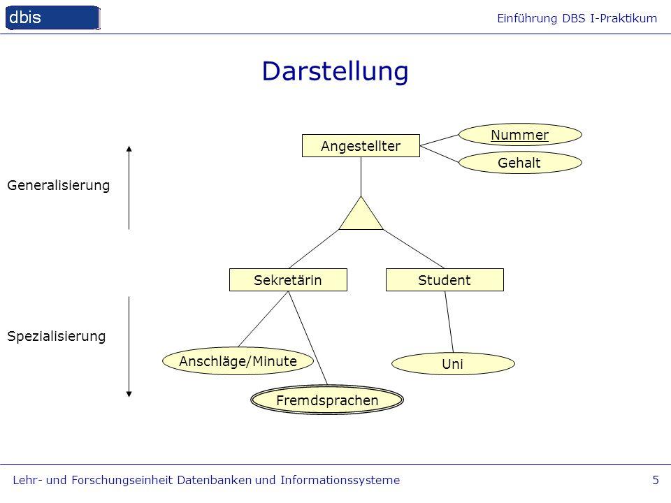 Einführung DBS I-Praktikum Lehr- und Forschungseinheit Datenbanken und Informationssysteme5 Darstellung Sekretärin Angestellter Student Anschläge/Minu