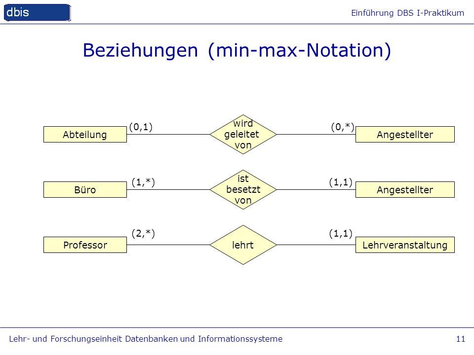 Einführung DBS I-Praktikum Lehr- und Forschungseinheit Datenbanken und Informationssysteme11 Beziehungen (min-max-Notation) Büro Professor Angestellte